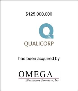 Qualicorp, Inc. Has Been Acquired