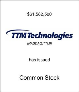 TTM Technologies Has Issued Stock